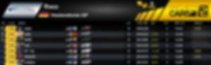 Megane - Race Result - Round 5.PNG