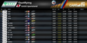 BMW 2002 SW - Qualifying - Round 5.PNG
