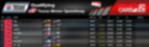 Indycar -  Qualifying - Round 4.PNG