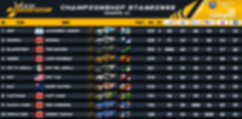RS01 Championship Standings - 1.PNG
