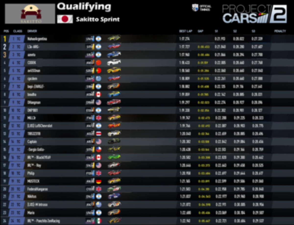 TC - Qualy.PNG