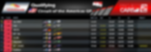 Indycar -  Qualifying - Round 1.PNG