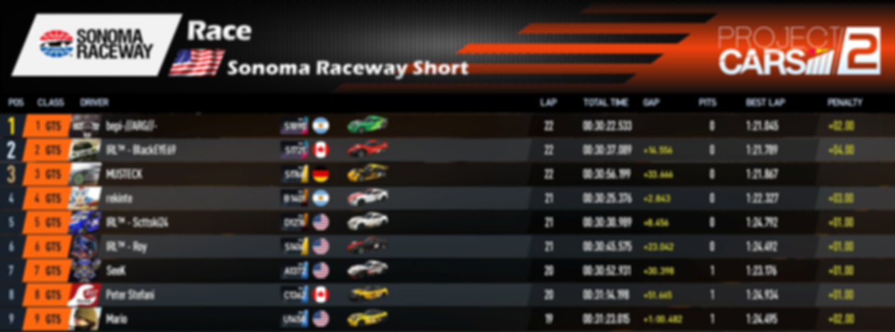 GT5 - Race - Round 5.PNG