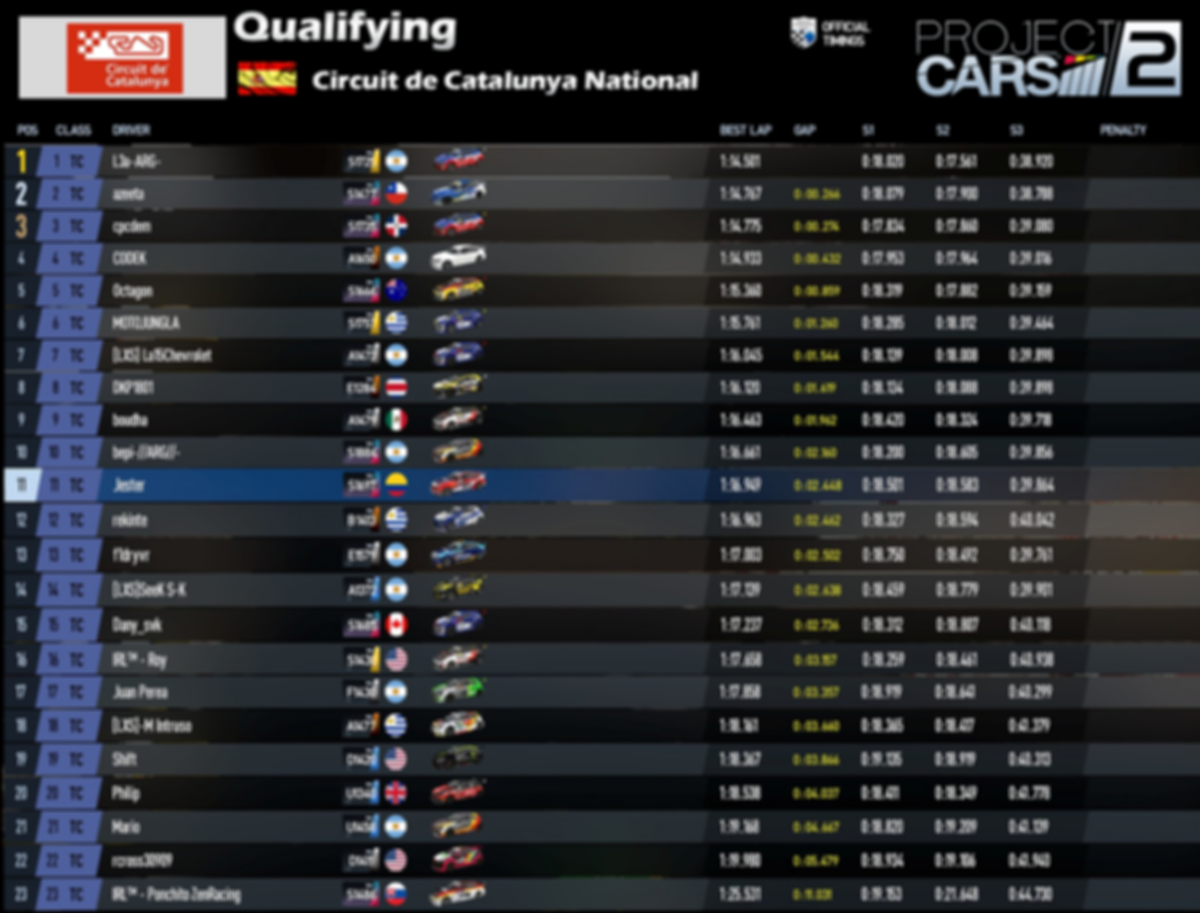 Qualifying - Round 5.PNG