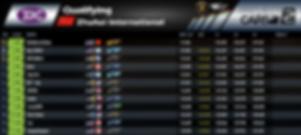Lamborghini Super Trofeo - Qualifying -