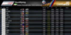 BMW 2002 SW - Qualifying - Round 3.PNG