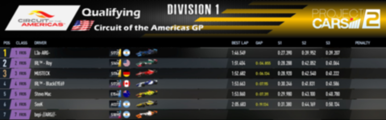 Division 1 - Qualifying - Round 3.PNG
