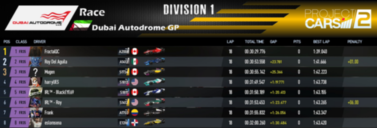 Division 1 - Race Results - Round 5.PNG