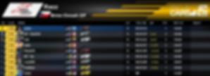 Megane - Race Result - Round 1.PNG