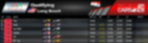 Indycar -  Qualifying - Round 2.PNG
