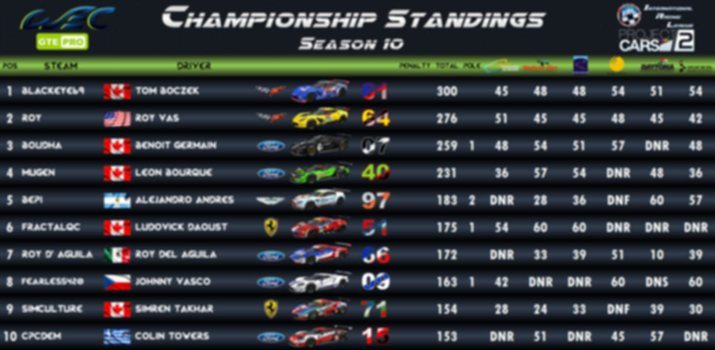 GTE Standings - 1.PNG