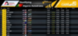 RS01 - Qualifying - Round 4.PNG