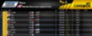 Megane - Race Result - Round 6.PNG