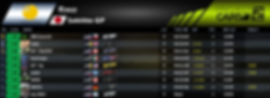 GTE - Race - Round 4.PNG