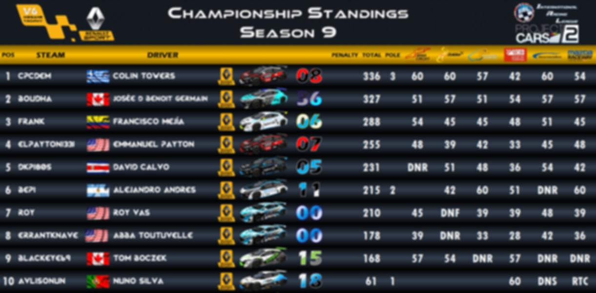Standings - 1.PNG