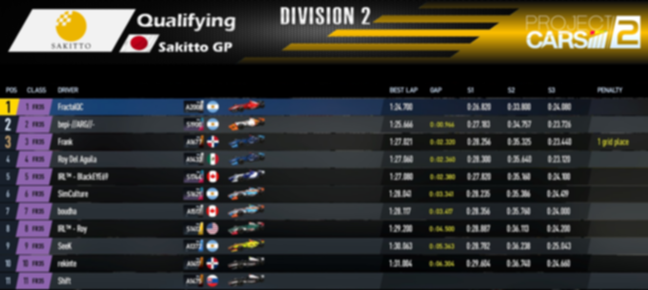 Division 2 - Qualifying - Round 4.PNG