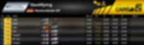 Megane - Qualifying - Round 5.PNG