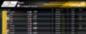 Megane - Race Result - Round 3.PNG