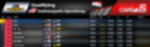 Indycar -  Qualifying - Round 3.PNG