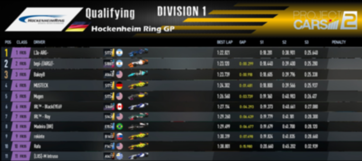 Division 1 - Qualifying - Round 2.PNG