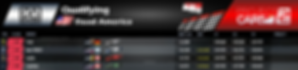Indycar -  Qualifying - Round 5.PNG