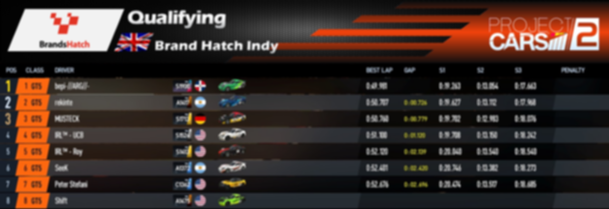 GT5 - Qualifying - Round 6.PNG