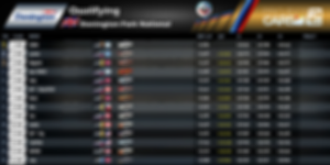 BMW 2002 SW - Qualifying - Round 1.PNG