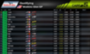 GTE - Qualifying - Round 2.PNG