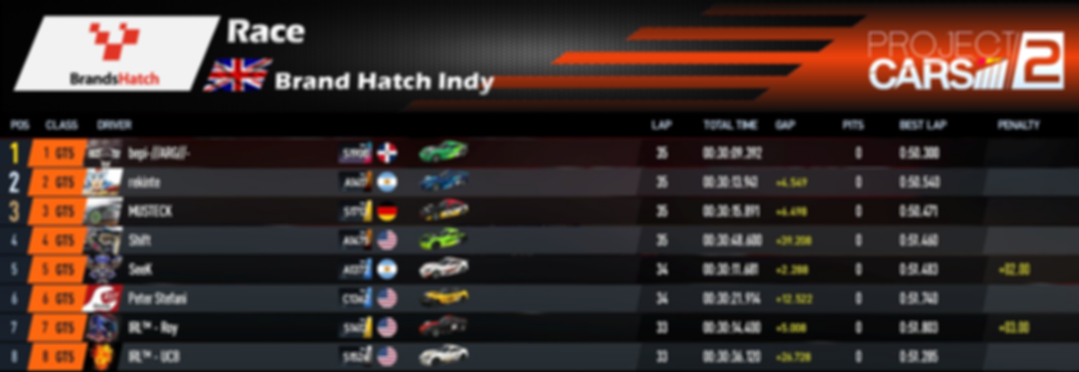 GT5 - Race - Round 6.PNG