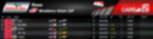 Indycar -  Race - Round 8.PNG