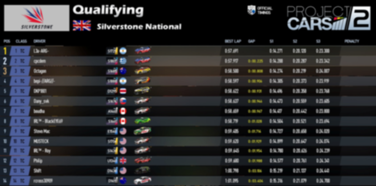 Qualifying - Round 6.PNG