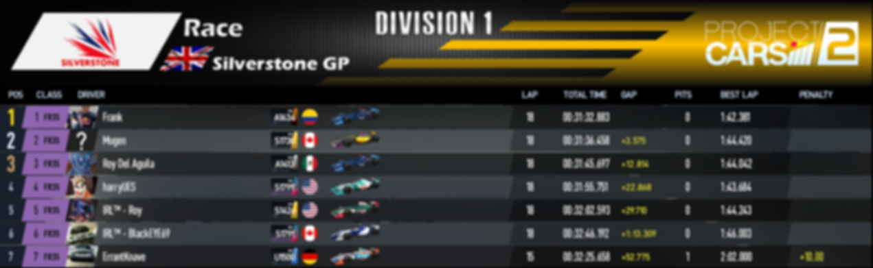 Division 1 - Race Results - Round 6.PNG