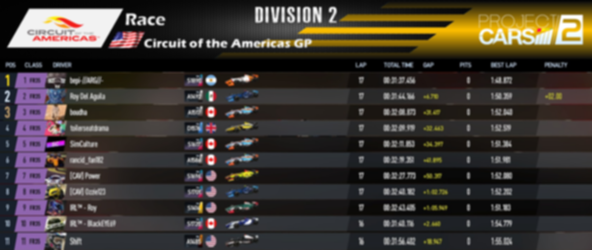 Division 2 - Race Results - Round 3.PNG