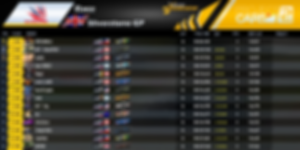 RS01 - Race - Round 5.PNG