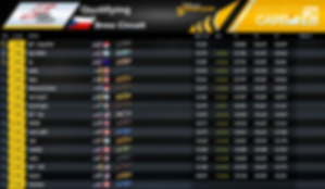 RS01 - Qualifying - Round 2.PNG