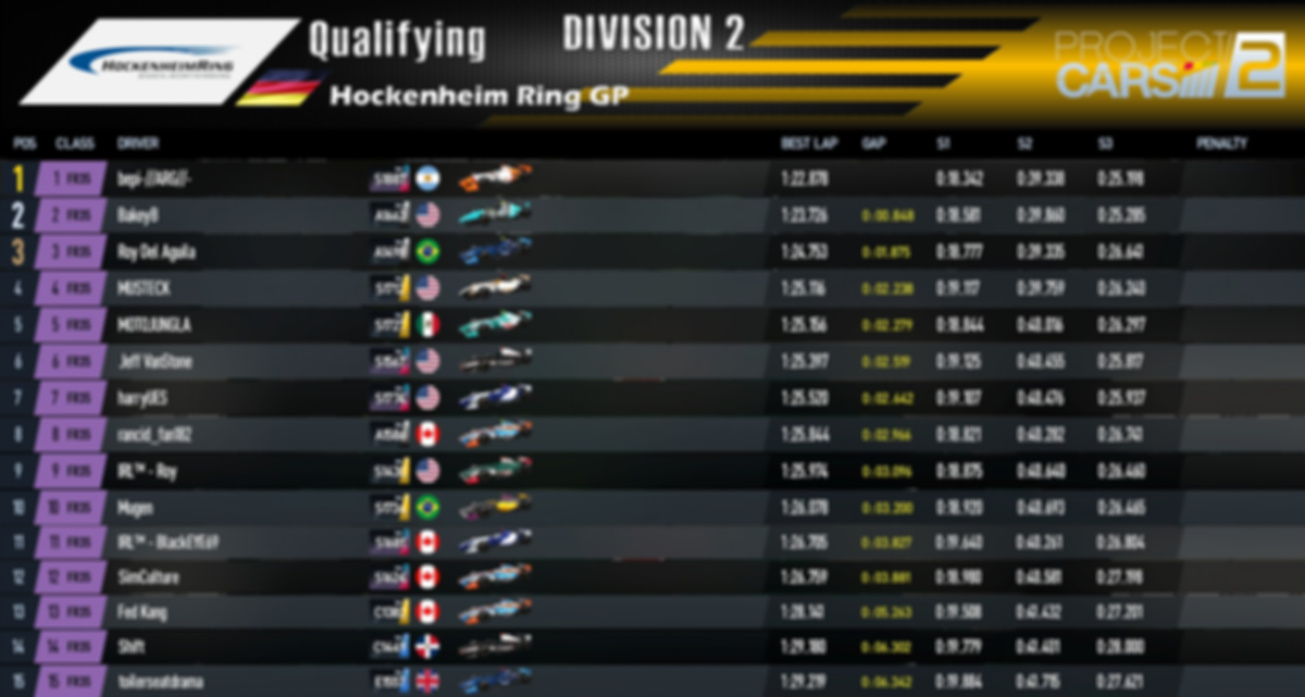 Division 2 - Qualifying - Round 2.PNG