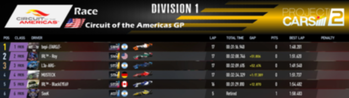Division 1 - Race Results - Round 3.PNG