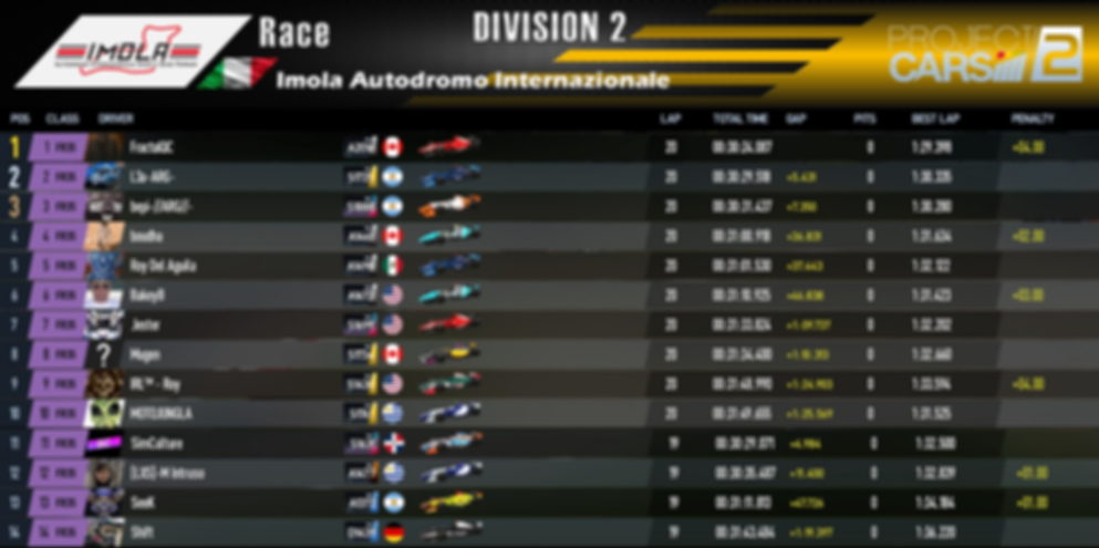 Race Results - Round 1.PNG