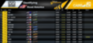 RS01 - Qualifying - Round 6.PNG