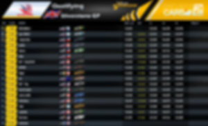 RS01 - Qualifying - Round 5.PNG