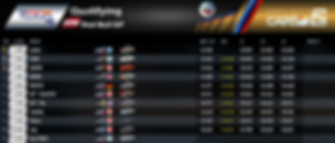 BMW 2002 SW - Qualifying - Round 2.PNG