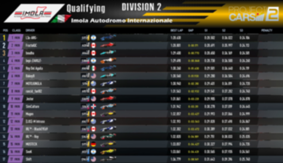 Qualifying Results - Round 1.PNG