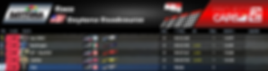 Indycar -  Race - Round 7.PNG