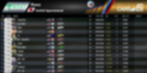 BMW 2002 SW - Race - Round 5.PNG
