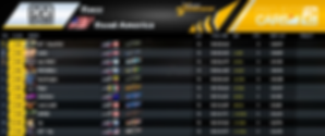 RS01 - Race - Round 6.PNG