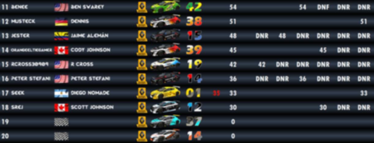 Standings - 2.PNG