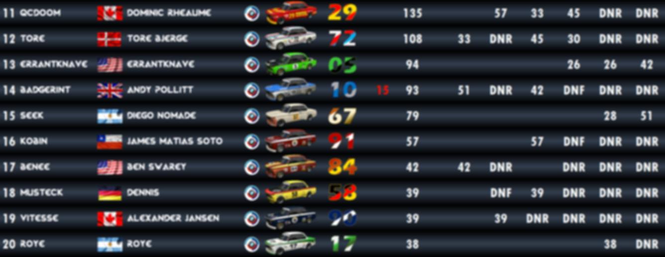 BMW GTB Standings - 2.PNG
