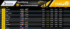 RS01 - Qualifying - Round 3.PNG