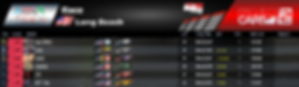 Indycar -  Race - Round 2.PNG