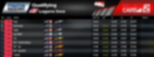 Indycar -  Qualifying - Round 6.PNG